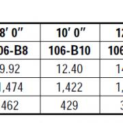 trilite-106-series-box-loading-table