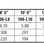 trilite-106-series-ladder-loading-table