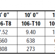 trilite-106-series-triangular-loading-table