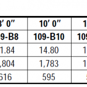 trilite-109-series-box-loading-table