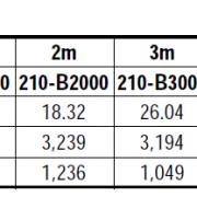 trilite-210-series-box-loading-table