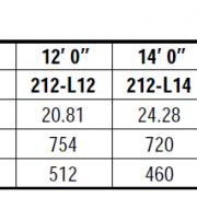 trilite-212-series-ladder-loading-table