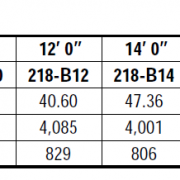 trilite-218-series-box-loading-table