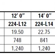 trilite-224-series-ladder-loading-table