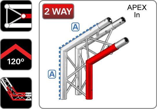 trilite-junction_triangular_TR-J2-120A