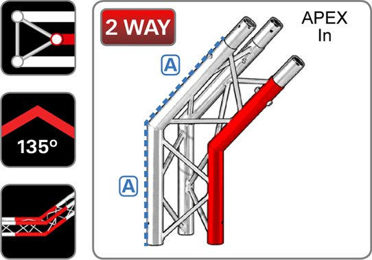 trilite-junction_triangular_TR-J2-135A