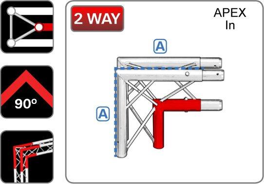 trilite-junction_triangular_TR-J2-90A